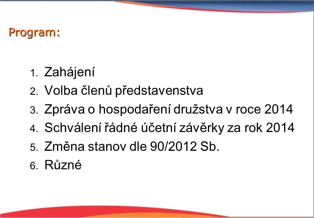 1. Zahájení 2. Volba členů představenstva 3. Zpráva o hospodaření družstva v roce 2014 4.