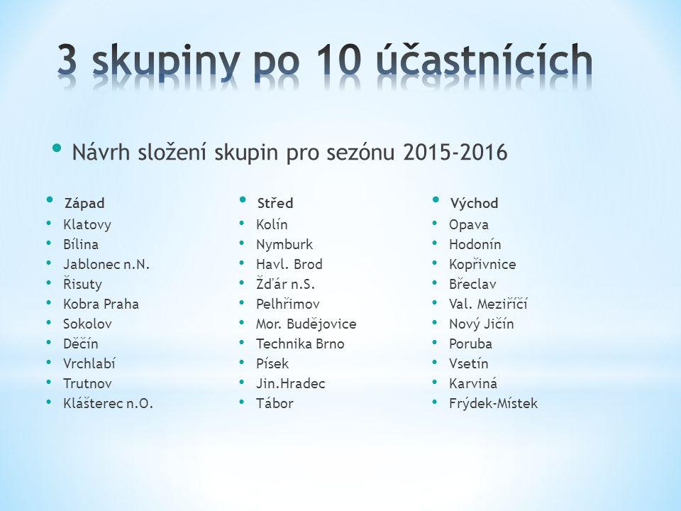 Návrh složení skupin pro sezónu 2015-2016 Západ Klatovy Bílina Jablonec n.N.