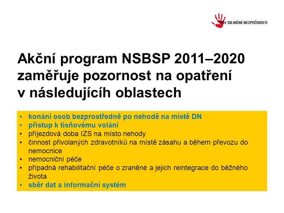 Akční program NSBSP 2011–2020 zaměřuje pozornost na opatření v následujícíh oblastech konání osob bezprostředně po nehodě na místě DN přístup k tísňovému volání příjezdová doba IZS na místo nehody činnost přivolaných zdravotníků na místě zásahu a během převozu do nemocnice nemocniční péče případná rehabilitační péče o zraněné a jejich reintegrace do běžného života sběr dat a informační systém