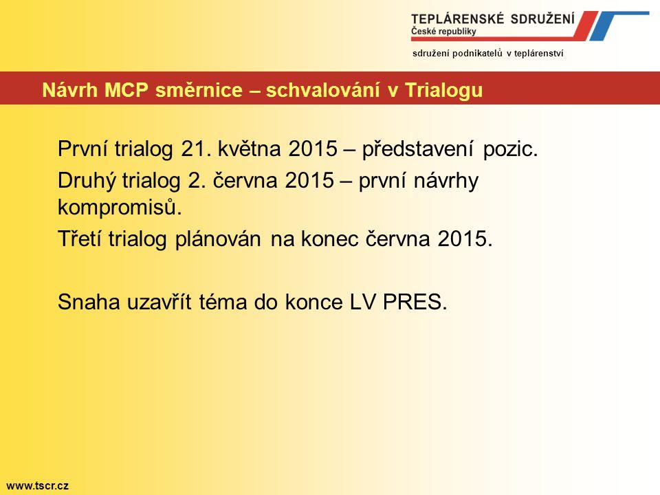 sdružení podnikatelů v teplárenství www.tscr.cz Návrh MCP směrnice – schvalování v Trialogu První trialog 21. května 2015 – představení pozic. Druhý t
