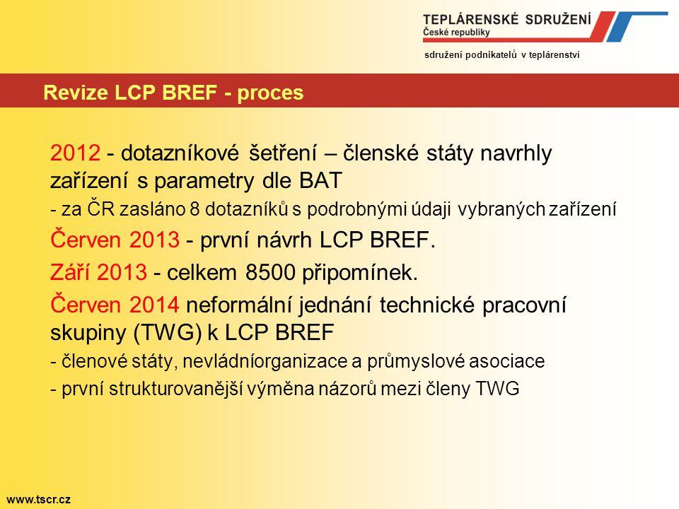 sdružení podnikatelů v teplárenství www.tscr.cz Revize LCP BREF - proces 2012 - dotazníkové šetření – členské státy navrhly zařízení s parametry dle B