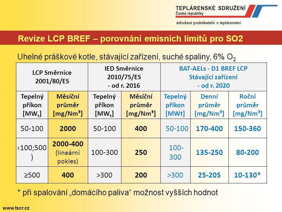 sdružení podnikatelů v teplárenství www.tscr.cz Revize LCP BREF – porovnání emisních limitů pro SO2 LCP Směrnice 2001/80/ES IED Směrnice 2010/75/ES -
