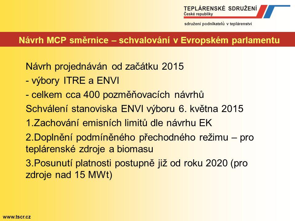 sdružení podnikatelů v teplárenství www.tscr.cz Návrh MCP směrnice – schvalování v Evropském parlamentu Návrh projednáván od začátku 2015 - výbory ITR