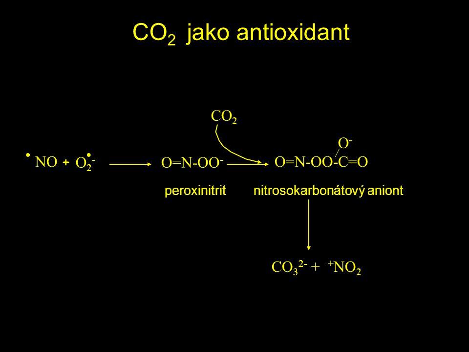 NO. + O2-O2-. O=N-OO - O=N-OO-C=O O-O- peroxinitritnitrosokarbonátový aniont CO 2 CO 3 2- + + NO 2 CO 2 jako antioxidant
