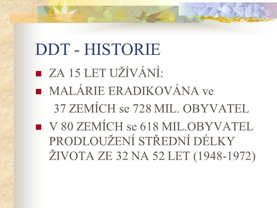 DDT - HISTORIE ZA 15 LET UŽÍVÁNÍ: MALÁRIE ERADIKOVÁNA ve 37 ZEMÍCH se 728 MIL. OBYVATEL V 80 ZEMÍCH se 618 MIL.OBYVATEL PRODLOUŽENÍ STŘEDNÍ DÉLKY ŽIVO