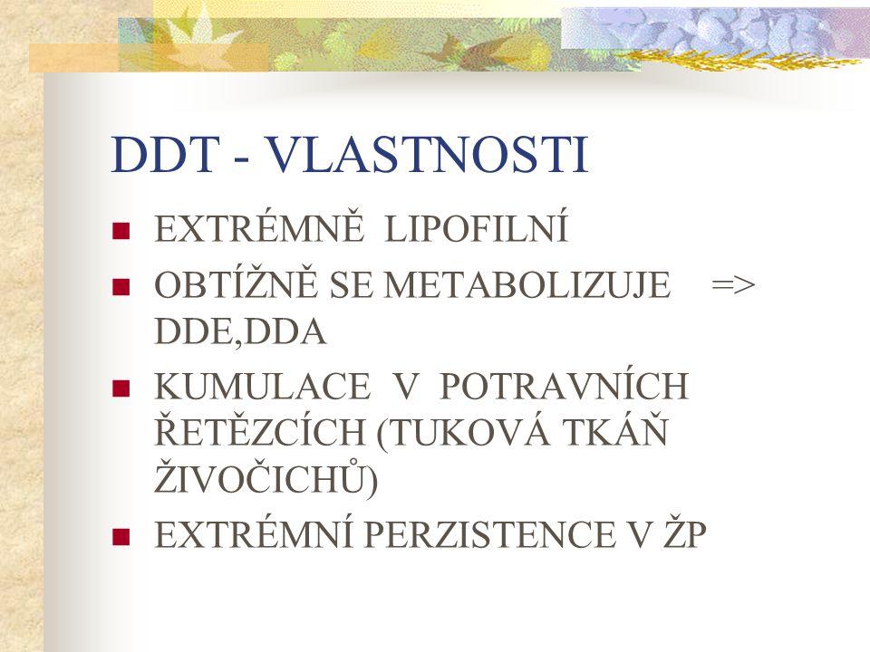DDT - VLASTNOSTI EXTRÉMNĚ LIPOFILNÍ OBTÍŽNĚ SE METABOLIZUJE => DDE,DDA KUMULACE V POTRAVNÍCH ŘETĚZCÍCH (TUKOVÁ TKÁŇ ŽIVOČICHŮ) EXTRÉMNÍ PERZISTENCE V