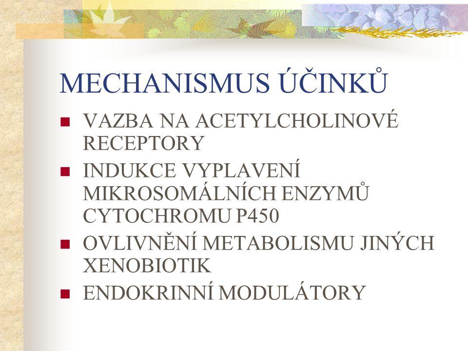 MECHANISMUS ÚČINKŮ VAZBA NA ACETYLCHOLINOVÉ RECEPTORY INDUKCE VYPLAVENÍ MIKROSOMÁLNÍCH ENZYMŮ CYTOCHROMU P450 OVLIVNĚNÍ METABOLISMU JINÝCH XENOBIOTIK