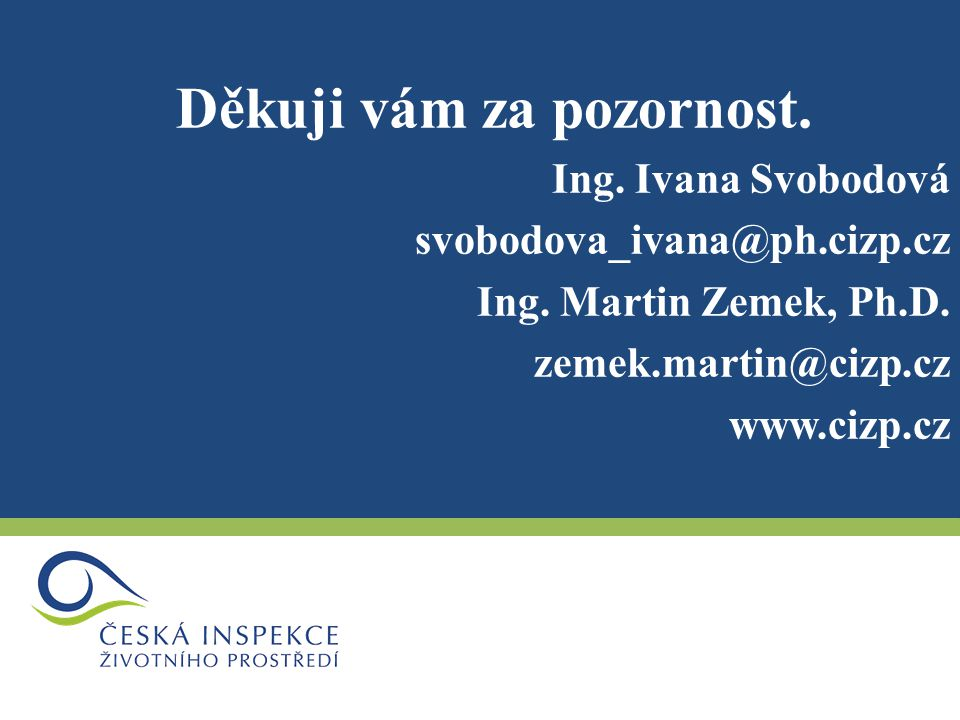 Děkuji vám za pozornost. Ing. Ivana Svobodová svobodova_ivana@ph.cizp.cz Ing.