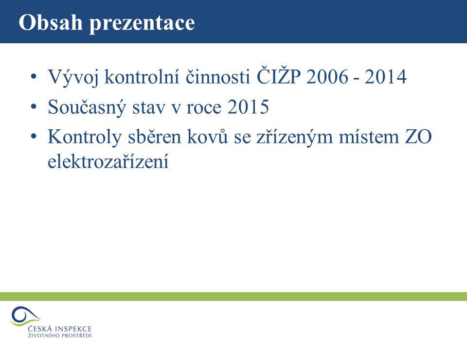 Obsah prezentace Vývoj kontrolní činnosti ČIŽP 2006 - 2014 Současný stav v roce 2015 Kontroly sběren kovů se zřízeným místem ZO elektrozařízení