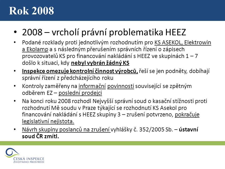 Rok 2008 2008 – vrcholí právní problematika HEEZ Podané rozklady proti jednotlivým rozhodnutím pro KS ASEKOL, Elektrowin a Ekolamp a s následným přerušením správních řízení o zápisech provozovatelů KS pro financování nakládání s HEEZ ve skupinách 1 – 7 došlo k situaci, kdy nebyl vybrán žádný KS Inspekce omezuje kontrolní činnost výrobců, řeší se jen podněty, dobíhají správní řízení z předcházejícího roku Kontroly zaměřeny na informační povinnosti související se zpětným odběrem EZ – poslední prodejci Na konci roku 2008 rozhodl Nejvyšší správní soud o kasační stížnosti proti rozhodnutí Mě soudu v Praze týkající se rozhodnutí KS Asekol pro financování nakládání s HEEZ skupiny 3 – zrušení potvrzeno, pokračuje legislativní nejistota.