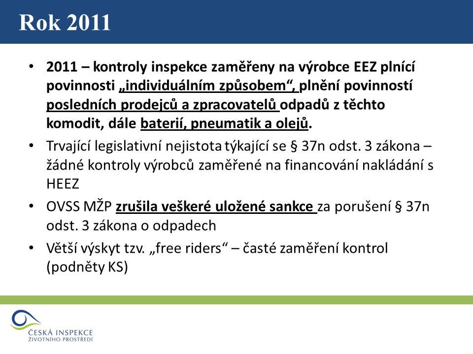 """Rok 2011 2011 – kontroly inspekce zaměřeny na výrobce EEZ plnící povinnosti """"individuálním způsobem , plnění povinností posledních prodejců a zpracovatelů odpadů z těchto komodit, dále baterií, pneumatik a olejů."""