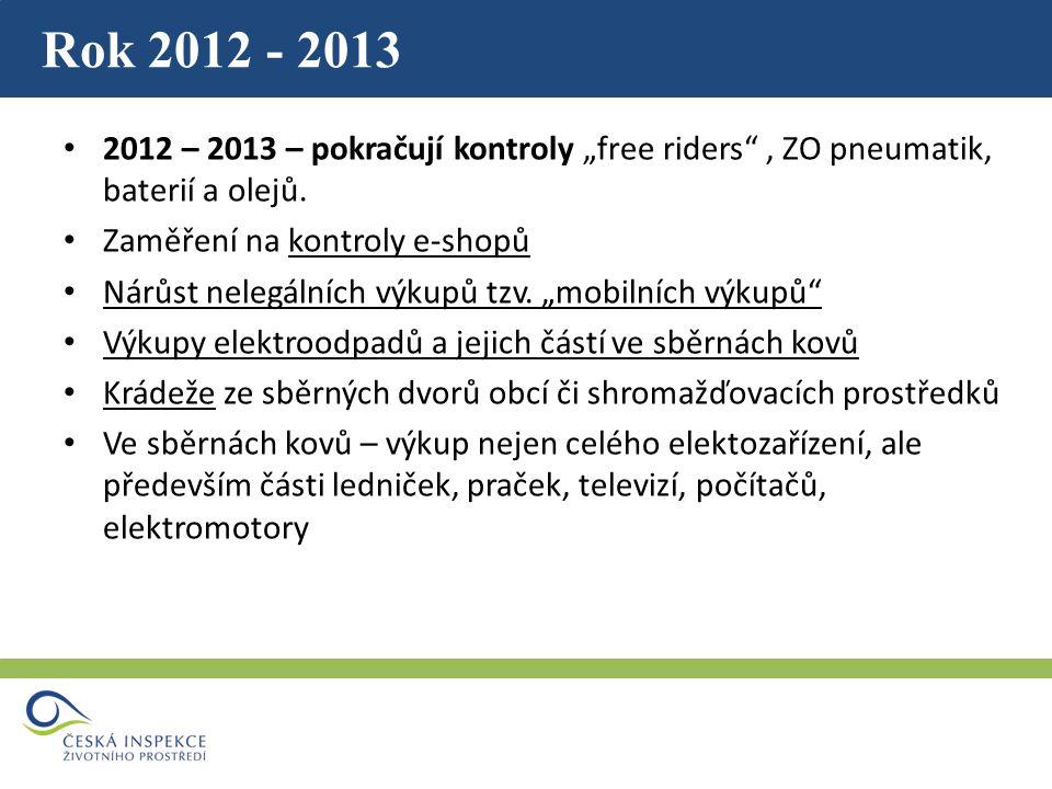 """Rok 2012 - 2013 2012 – 2013 – pokračují kontroly """"free riders , ZO pneumatik, baterií a olejů."""