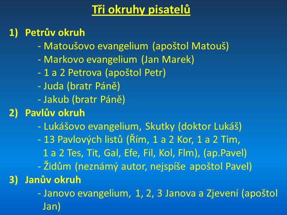 Tři okruhy pisatelů 1)Petrův okruh - Matoušovo evangelium (apoštol Matouš) - Markovo evangelium (Jan Marek) - 1 a 2 Petrova (apoštol Petr) - Juda (bratr Páně) - Jakub (bratr Páně) 2)Pavlův okruh - Lukášovo evangelium, Skutky (doktor Lukáš) - 13 Pavlových listů (Řím, 1 a 2 Kor, 1 a 2 Tim, 1 a 2 Tes, Tit, Gal, Efe, Fil, Kol, Flm), (ap.Pavel) - Židům (neznámý autor, nejspíše apoštol Pavel) 3)Janův okruh - Janovo evangelium, 1, 2, 3 Janova a Zjevení (apoštol Jan)