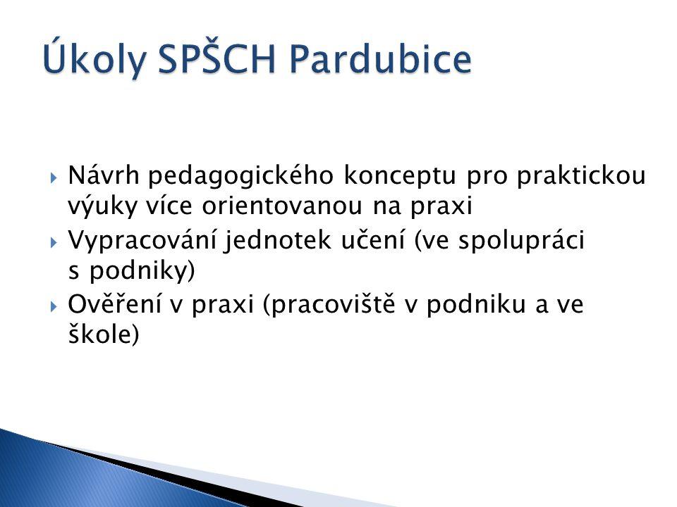  Návrh pedagogického konceptu pro praktickou výuky více orientovanou na praxi  Vypracování jednotek učení (ve spolupráci s podniky)  Ověření v praxi (pracoviště v podniku a ve škole)