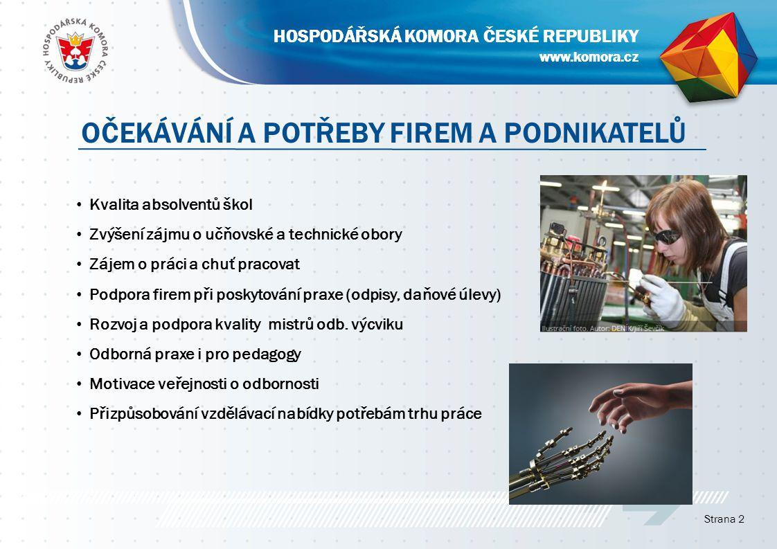 www.komora.cz HOSPODÁŘSKÁ KOMORA ČESKÉ REPUBLIKY DUÁLNÍ VZDĚLÁVÁNÍ = SYSTÉM PARTNERŮ Strana 3 www.komora.cz HOSPODÁŘSKÁ KOMORA ČESKÉ REPUBLIKY ZAHRANIČNÍ ZKUŠENOSTI – FAKTORY ÚSPĚCHU Nezaměstnanost 25 letých CZ - 8 % - DE/A 19% - GR 68%