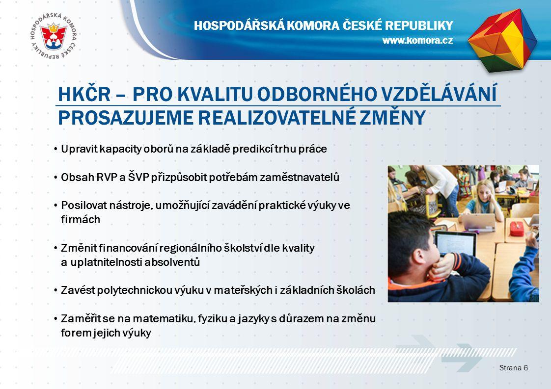 www.komora.cz HOSPODÁŘSKÁ KOMORA ČESKÉ REPUBLIKY Upravit kapacity oborů na základě predikcí trhu práce Obsah RVP a ŠVP přizpůsobit potřebám zaměstnavatelů Posilovat nástroje, umožňující zavádění praktické výuky ve firmách Změnit financování regionálního školství dle kvality a uplatnitelnosti absolventů Zavést polytechnickou výuku v mateřských i základních školách Zaměřit se na matematiku, fyziku a jazyky s důrazem na změnu forem jejich výuky Strana 6 www.komora.cz HOSPODÁŘSKÁ KOMORA ČESKÉ REPUBLIKY HKČR – PRO KVALITU ODBORNÉHO VZDĚLÁVÁNÍ PROSAZUJEME REALIZOVATELNÉ ZMĚNY