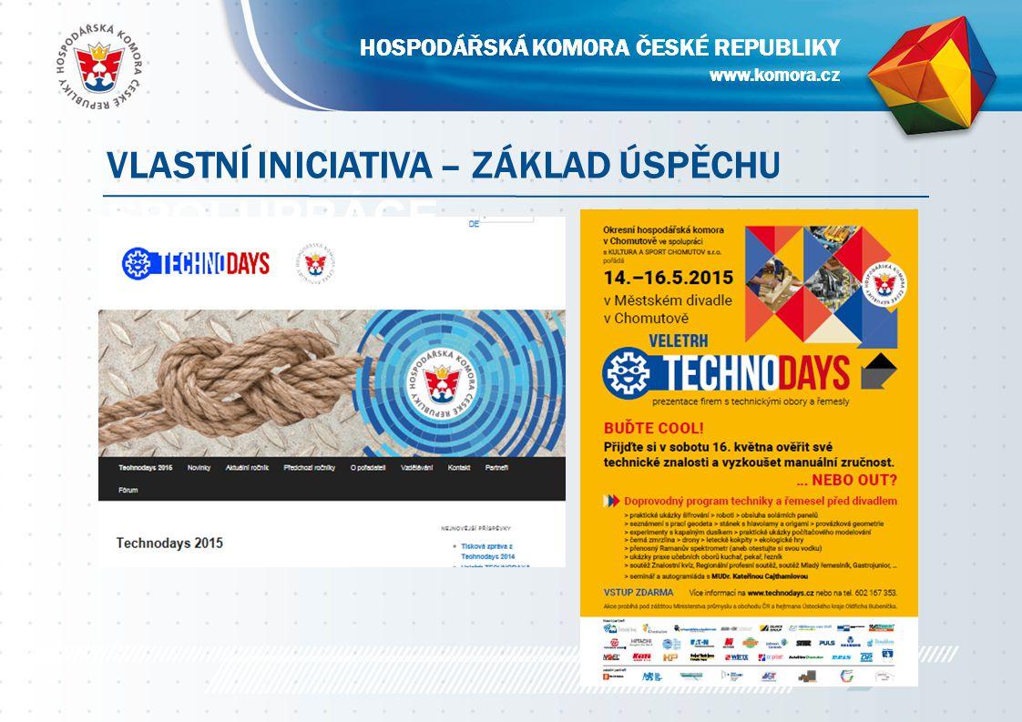 www.komora.cz HOSPODÁŘSKÁ KOMORA ČESKÉ REPUBLIKY VLASTNÍ INICIATIVA – ZÁKLAD ÚSPĚCHU SPOLUPRÁCE www.komora.cz HOSPODÁŘSKÁ KOMORA ČESKÉ REPUBLIKY