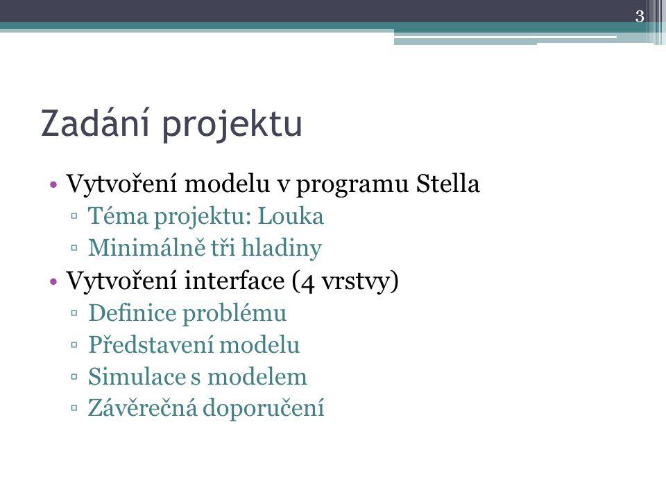 Vytvoření modelu v programu Stella ▫Téma projektu: Louka ▫Minimálně tři hladiny Vytvoření interface (4 vrstvy) ▫Definice problému ▫Představení modelu ▫Simulace s modelem ▫Závěrečná doporučení 3