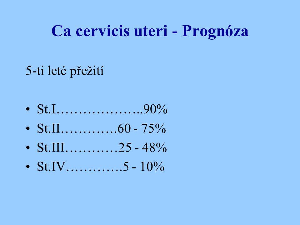 Ca cervicis uteri - Prognóza 5-ti leté přežití St.I………………..90% St.II………….60 - 75% St.III…………25 - 48% St.IV………….5 - 10%
