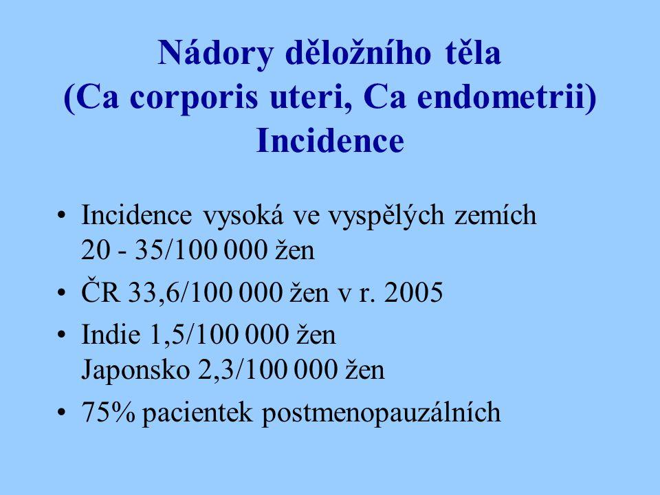 Nádory děložního těla (Ca corporis uteri, Ca endometrii) Incidence Incidence vysoká ve vyspělých zemích 20 - 35/100 000 žen ČR 33,6/100 000 žen v r. 2