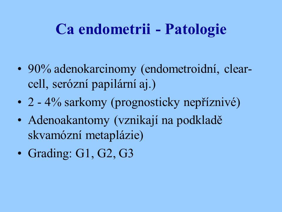 Ca endometrii - Patologie 90% adenokarcinomy (endometroidní, clear- cell, serózní papilární aj.) 2 - 4% sarkomy (prognosticky nepříznivé) Adenoakantom