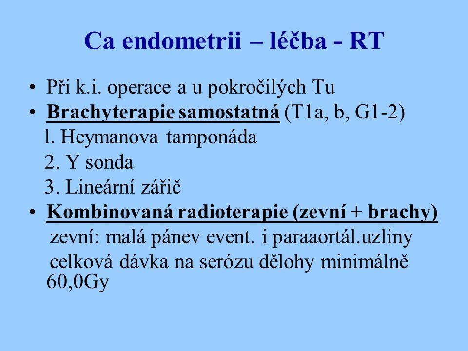 Ca endometrii – léčba - RT Při k.i. operace a u pokročilých Tu Brachyterapie samostatná (T1a, b, G1-2) l. Heymanova tamponáda 2. Y sonda 3. Lineární z