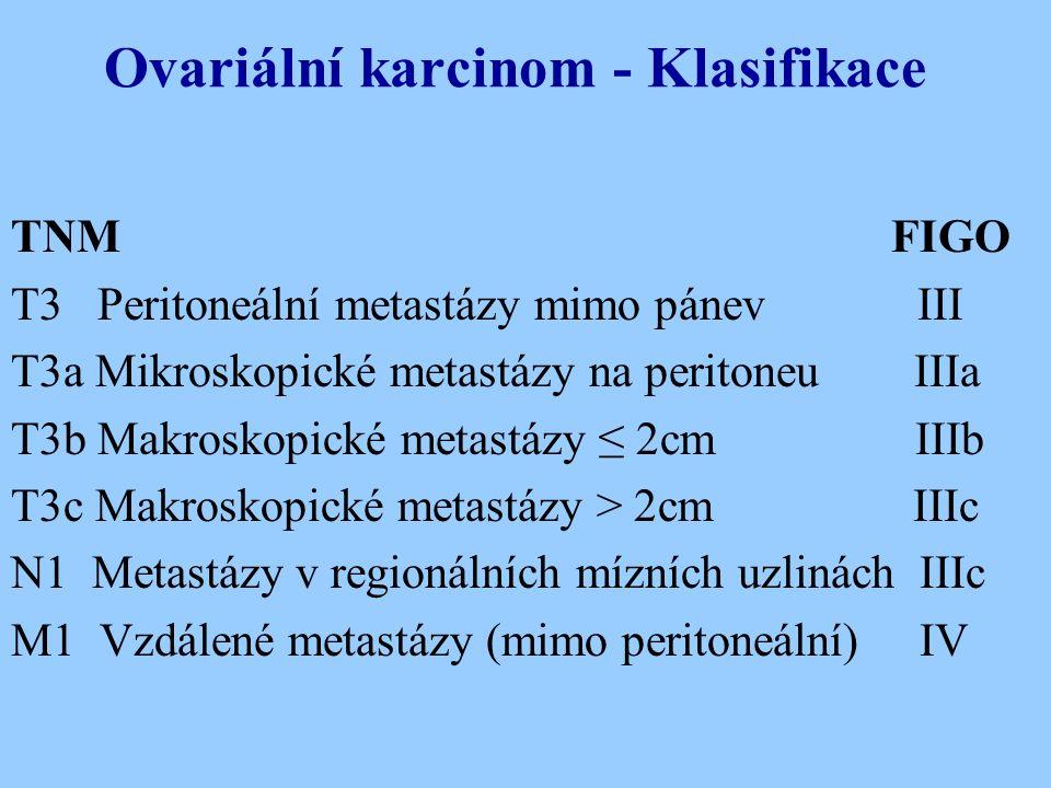 Ovariální karcinom - Klasifikace TNM FIGO T3 Peritoneální metastázy mimo pánev III T3a Mikroskopické metastázy na peritoneu IIIa T3b Makroskopické met