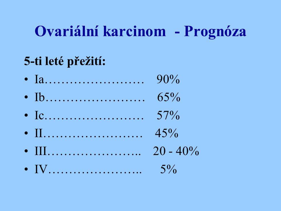 Ovariální karcinom - Prognóza 5-ti leté přežití: Ia…………………… 90% Ib…………………… 65% Ic…………………… 57% II…………………… 45% III………………….. 20 - 40% IV………………….. 5%