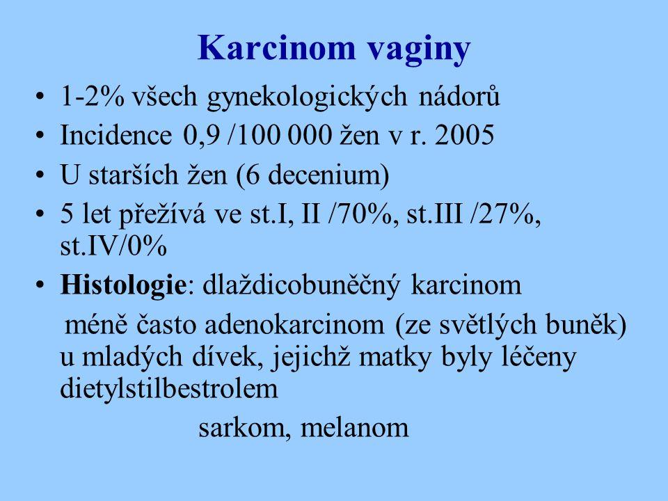 Karcinom vaginy 1-2% všech gynekologických nádorů Incidence 0,9 /100 000 žen v r. 2005 U starších žen (6 decenium) 5 let přežívá ve st.I, II /70%, st.
