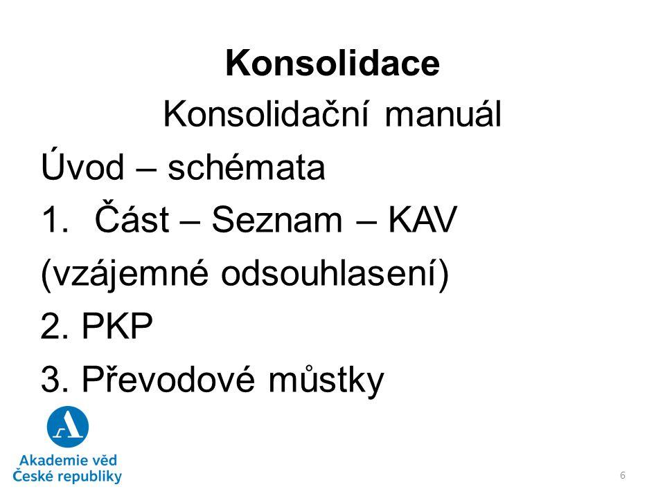 Konsolidace Konsolidační manuál Úvod – schémata 1.Část – Seznam – KAV (vzájemné odsouhlasení) 2. PKP 3. Převodové můstky 6