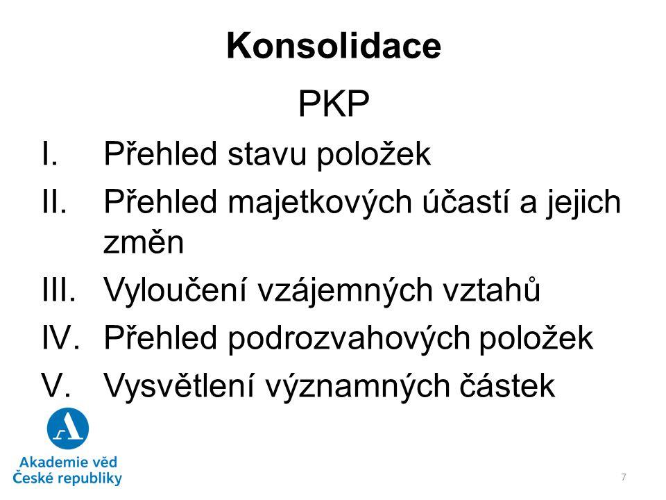 Konsolidace PKP I.Přehled stavu položek II.Přehled majetkových účastí a jejich změn III.Vyloučení vzájemných vztahů IV.Přehled podrozvahových položek