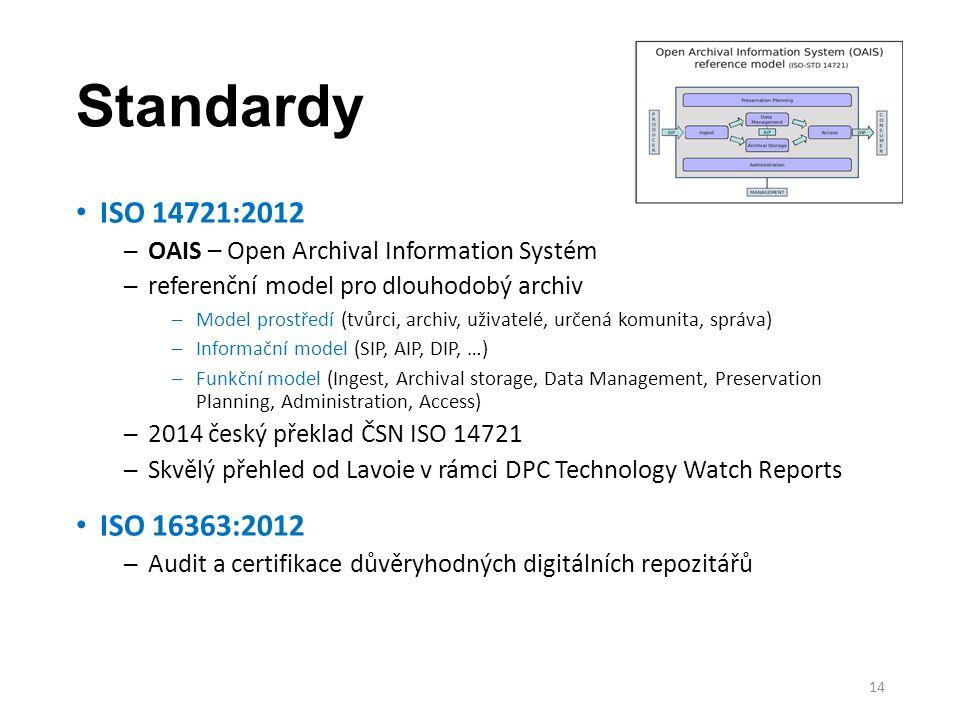 Standardy ISO 14721:2012 ─OAIS – Open Archival Information Systém ─referenční model pro dlouhodobý archiv ─Model prostředí (tvůrci, archiv, uživatelé,