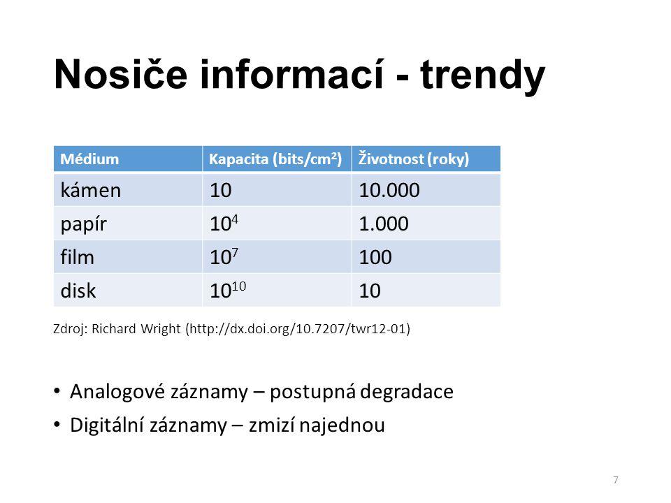 Nosiče informací - trendy Zdroj: Richard Wright (http://dx.doi.org/10.7207/twr12-01) Analogové záznamy – postupná degradace Digitální záznamy – zmizí