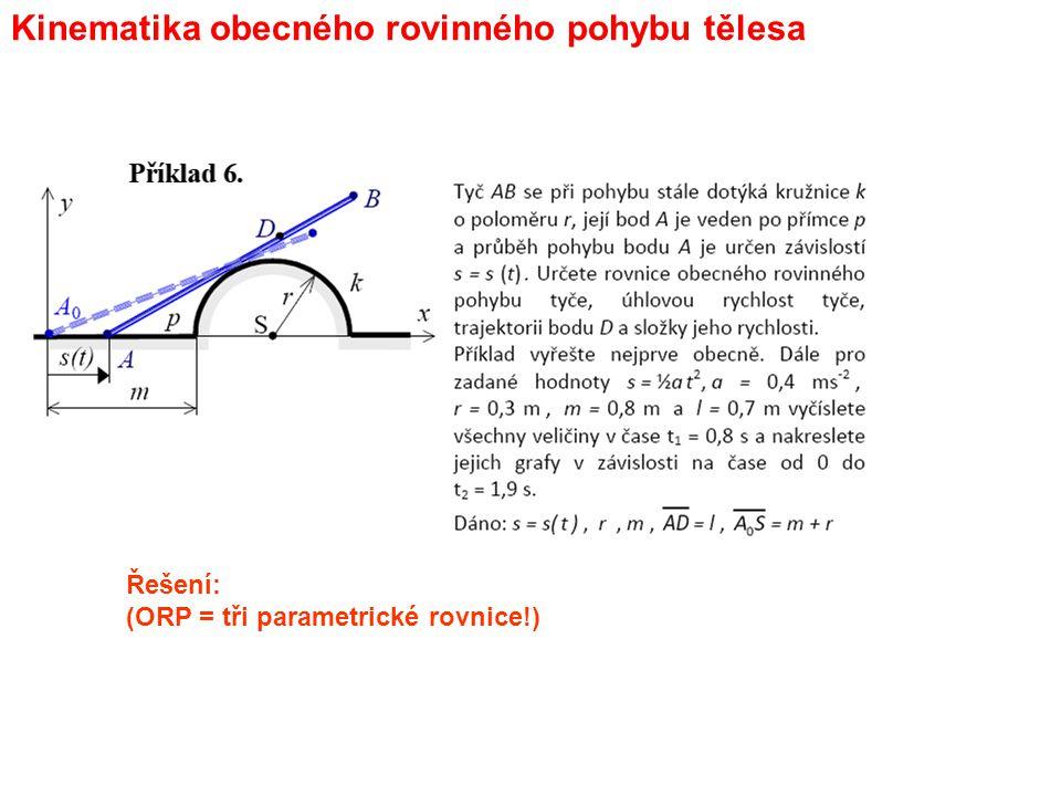 x A = x A (t) y A = y A (t)  =  (t) POSTUP : Nakreslit obecnou polohu AD + volba s.s.