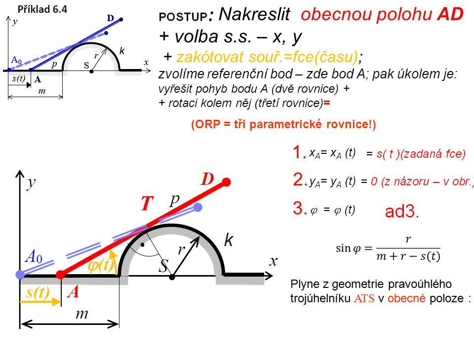 x A = x A (t) y A = y A (t)  =  (t) POSTUP : Nakreslit obecnou polohu AD + volba s.s. – x, y + zakótovat souř.=fce(času); zvolíme referenční bod – z