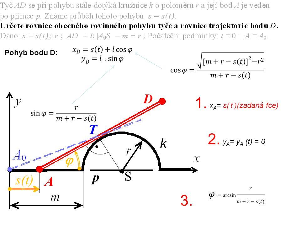 1. x A = s( t )(zadaná fce) 2. y A = y A (t) = 0 3. S s(t)  p Pohyb bodu D: T