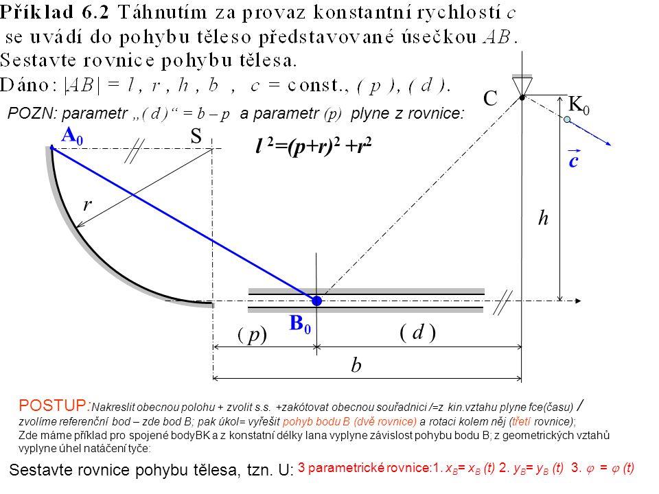 POSTUP: Nakreslit obecnou polohu + zvolit s.s. +zakótovat obecnou souřadnici /=z kin.vztahu plyne fce(času) / zvolíme referenční bod – zde bod B; pak