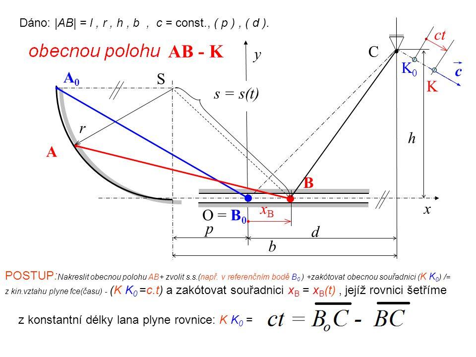 p C A0 A0 S r O = B 0 d c h y x B A xB xB s = s(t) b K0 K0 K z konstantní délky lana plyne rovnice: K K 0 = POSTUP: Nakreslit obecnou polohu AB+ zvoli