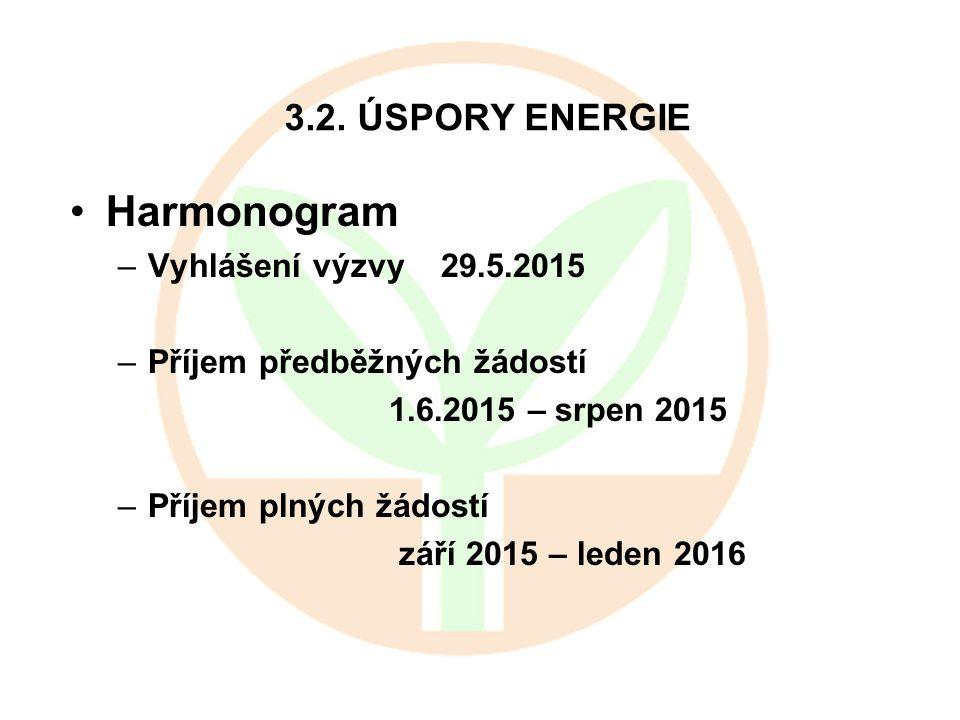 3.2. ÚSPORY ENERGIE Harmonogram –Vyhlášení výzvy 29.5.2015 –Příjem předběžných žádostí 1.6.2015 – srpen 2015 –Příjem plných žádostí září 2015 – leden