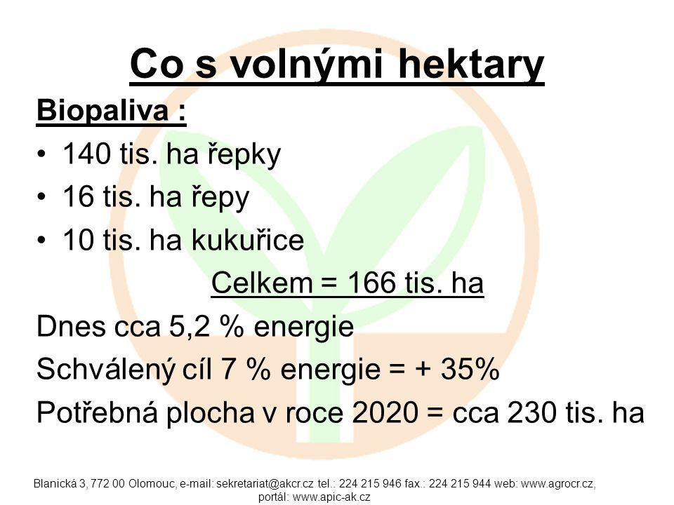 Co s volnými hektary Biopaliva : 140 tis. ha řepky 16 tis. ha řepy 10 tis. ha kukuřice Celkem = 166 tis. ha Dnes cca 5,2 % energie Schválený cíl 7 % e