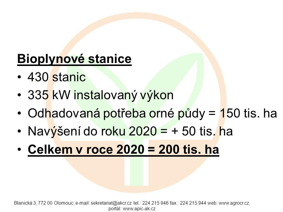 Bioplynové stanice 430 stanic 335 kW instalovaný výkon Odhadovaná potřeba orné půdy = 150 tis. ha Navýšení do roku 2020 = + 50 tis. ha Celkem v roce 2