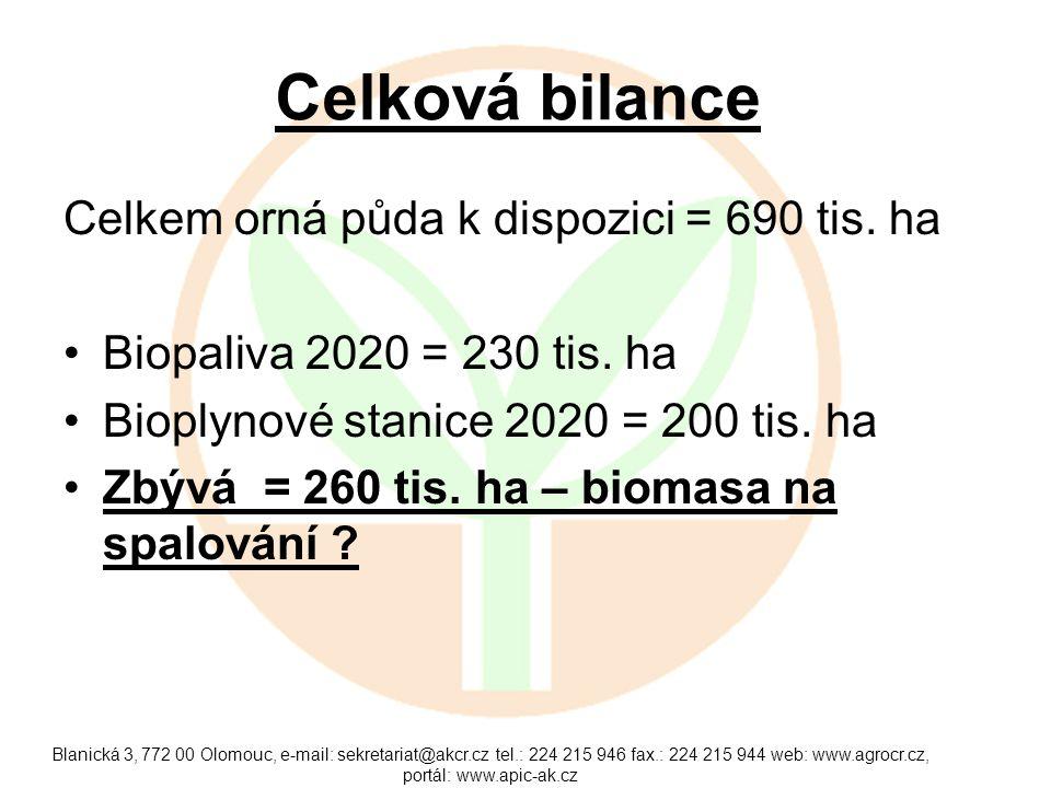 OBNOVENÍ PODPORY BPS BPS do 500 KW elektrického výkonu Definice použitých substrátů - více než 70% podíl –statkových hnojiv –vedlejších produktů živočišné výroby –biologicky rozložitelných odpadů ( BRO )