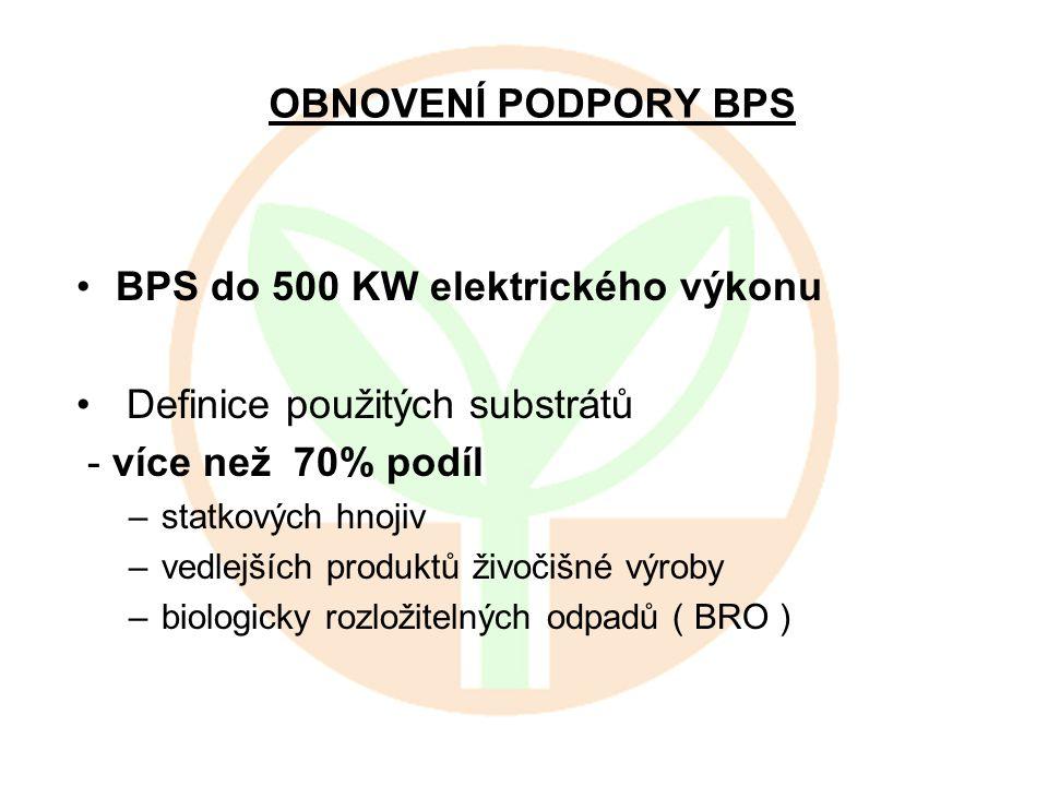 OBNOVENÍ PODPORY BPS BPS do 500 KW elektrického výkonu Definice použitých substrátů - více než 70% podíl –statkových hnojiv –vedlejších produktů živoč