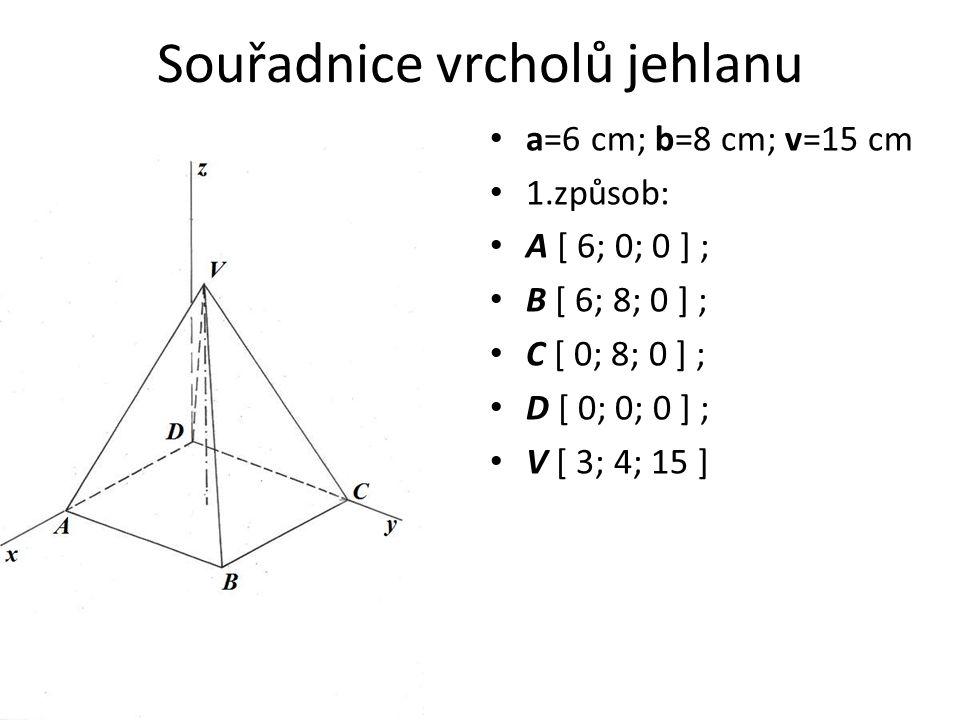 Souřadnice vrcholů jehlanu a=6 cm; b=8 cm; v=15 cm 1.způsob: A [ 6; 0; 0 ] ; B [ 6; 8; 0 ] ; C [ 0; 8; 0 ] ; D [ 0; 0; 0 ] ; V [ 3; 4; 15 ]