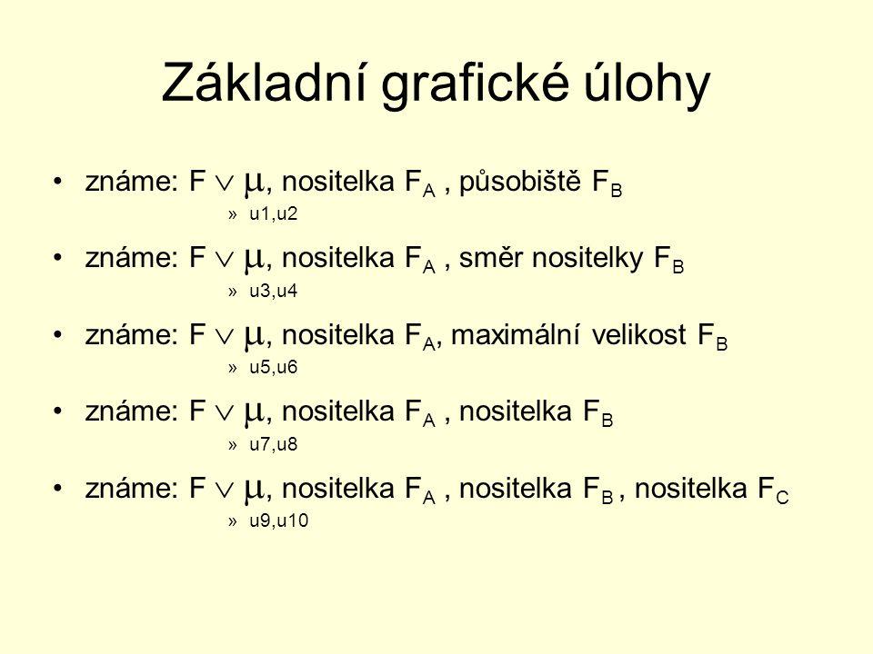 Základní grafické úlohy známe: F  , nositelka F A, působiště F B »u1,u2 známe: F  , nositelka F A, směr nositelky F B »u3,u4 známe: F  , nositel