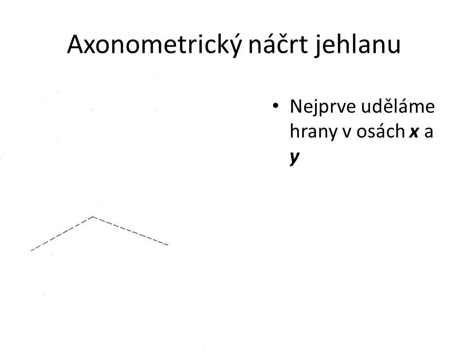 Axonometrický náčrt jehlanu Nejprve uděláme hrany v osách x a y