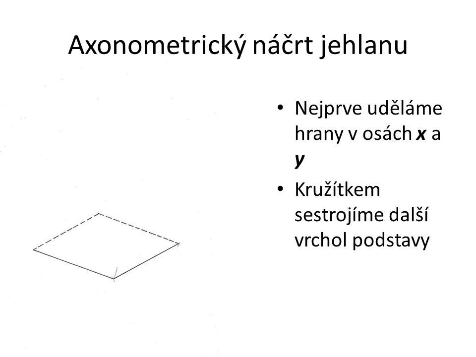 Axonometrický náčrt jehlanu Nejprve uděláme hrany v osách x a y Kružítkem sestrojíme další vrchol podstavy