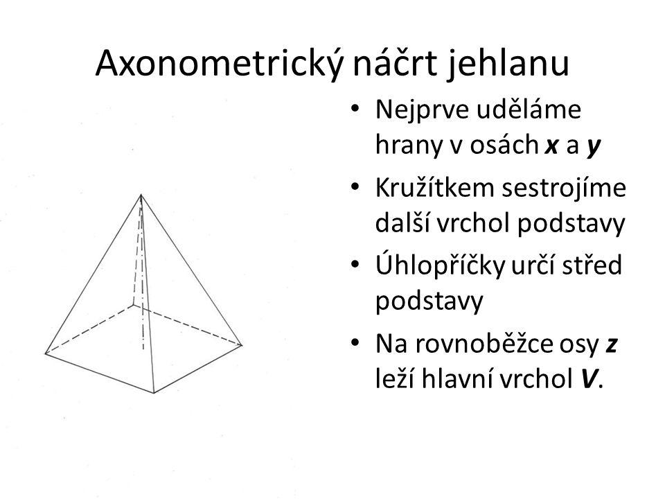 Axonometrický náčrt jehlanu Nejprve uděláme hrany v osách x a y Kružítkem sestrojíme další vrchol podstavy Úhlopříčky určí střed podstavy Na rovnoběžce osy z leží hlavní vrchol V.