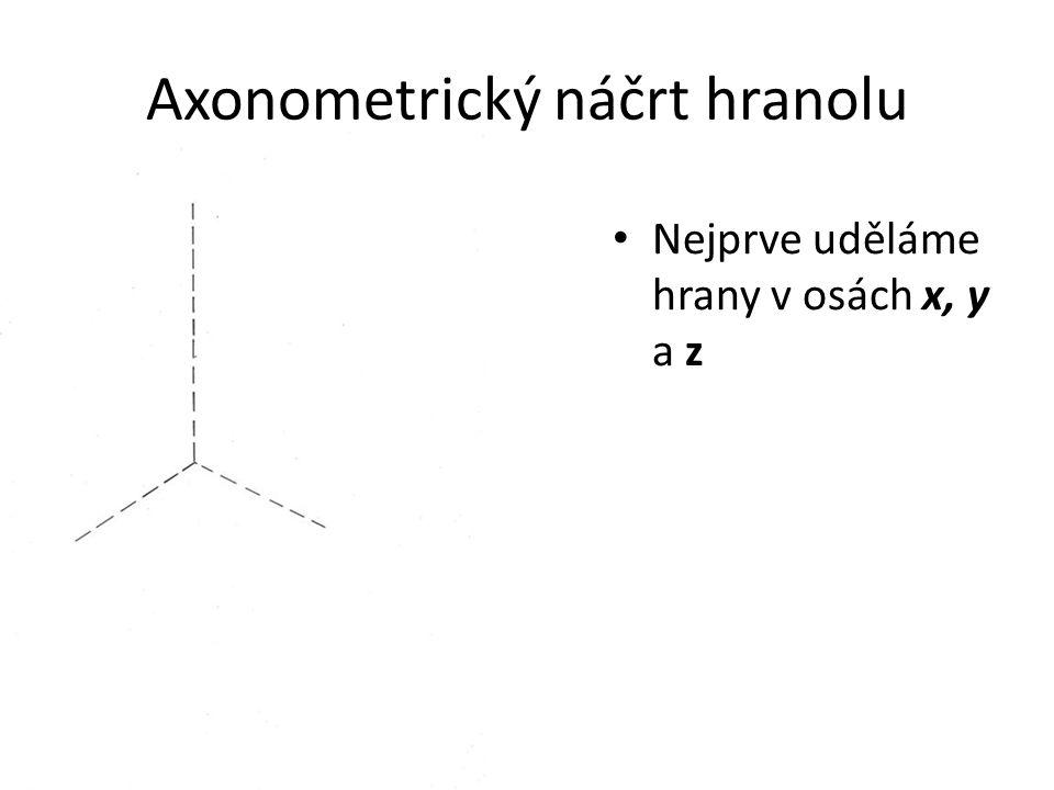 Axonometrický náčrt hranolu Nejprve uděláme hrany v osách x, y a z