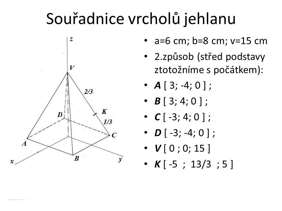 Souřadnice vrcholů jehlanu a=6 cm; b=8 cm; v=15 cm 2.způsob (střed podstavy ztotožníme s počátkem): A [ 3; -4; 0 ] ; B [ 3; 4; 0 ] ; C [ -3; 4; 0 ] ; D [ -3; -4; 0 ] ; V [ 0 ; 0; 15 ] K [ -5 ; 13/3 ; 5 ]